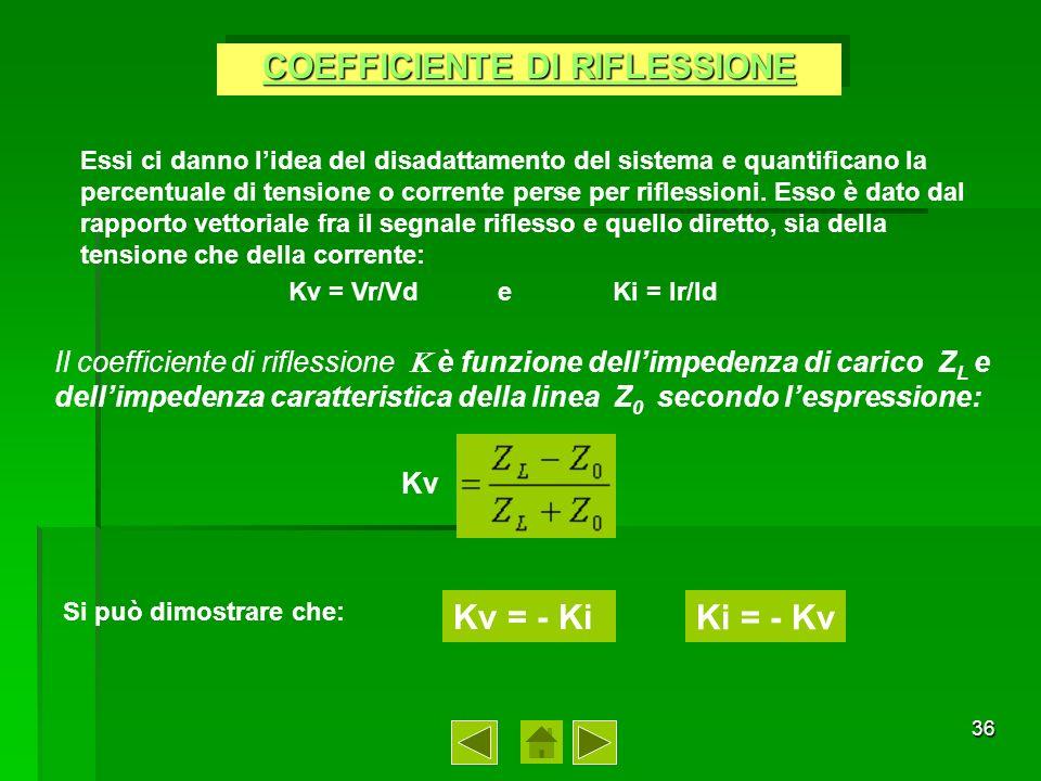 37 CASI PARTICOLARI Dalla precedente relazione si possono fare le seguenti considerazioni: 1) R o =R L Ki=-Kv =0 allora il sistema è adattato 2) Se il carico è un cortocircuito: R L = 0 Kv=-Ro/Ro= -1 quindi K I =1 non cè assorbimento di potenza in poche parole vi è una riflessione totale 3) Se il circuito è aperto: R L = Kv = 1 quindi Ki = -1 anche in questo caso non cè assorbimento di potenza, cioè si avrà riflessione totale -1 < K I,V < 1 Pertanto i valori che possono assumere i coefficienti di riflessione sono: