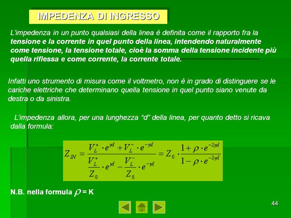 45 Continuo Impedenza di Ingresso Per una linea senza perdite, essendo in questo caso: = 0, e quindi: = j, e ricordando che: N.B.