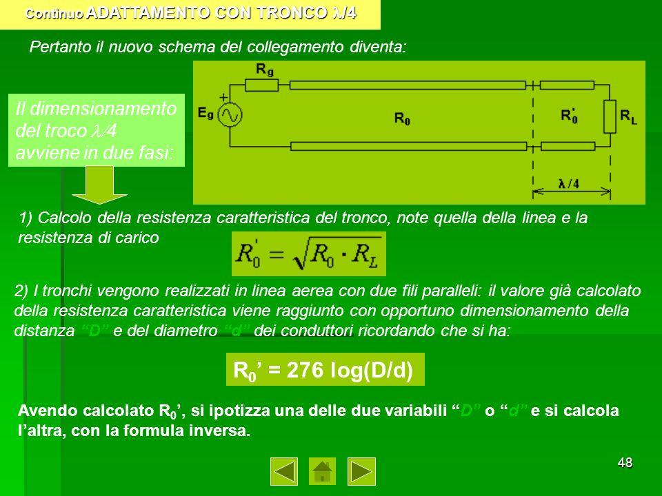 49 ADATTAMENTO CON STUB Il dimensionamento dello STUB avviene in due fasi: Si può realizzare ladattamento nel caso di carico costituito da resistenza e reattanza con uno STUB, cioè un tratto di linea, dello stesso tipo di quella principale, ma collocata in parallelo al carico in modo da eliminare la parte reattiva dellimpedenza e riducendola al valore resistivo della resistenza caratteristica R 0 della linea principale con laggiunta della linea a I relativi calcoli si effettuano con la carta di SMITH.
