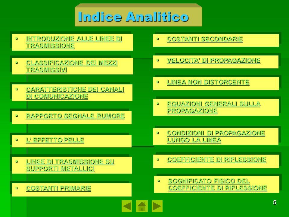 6 Continuo Indice Analitico ADATTAMENTO CON TRONCO /4 ADATTAMENTO CON TRONCO /4 ADATTAMENTO CON TRONCO /4 ADATTAMENTO CON TRONCO /4 ADATTAMENTO CON TRONCO /4 ADATTAMENTO CON TRONCO /4 ADATTAMENTO CON TRONCO /4 ADATTAMENTO CON TRONCO /4 ROS – RAPPORTO DONDA STAZIONARIA SWR ROS – RAPPORTO DONDA STAZIONARIA SWR ROS – RAPPORTO DONDA STAZIONARIA SWR ROS – RAPPORTO DONDA STAZIONARIA SWR ROS – RAPPORTO DONDA STAZIONARIA SWR ROS – RAPPORTO DONDA STAZIONARIA SWR ROS – RAPPORTO DONDA STAZIONARIA SWR ROS – RAPPORTO DONDA STAZIONARIA SWR DIVERSI TIPI DI LINEE DIVERSI TIPI DI LINEE DIVERSI TIPI DI LINEE DIVERSI TIPI DI LINEE DIVERSI TIPI DI LINEE DIVERSI TIPI DI LINEE DIVERSI TIPI DI LINEE DIVERSI TIPI DI LINEE REGIME STAZIONARIO – LONDA STAZIONARIA REGIME STAZIONARIO – LONDA STAZIONARIA REGIME STAZIONARIO – LONDA STAZIONARIA REGIME STAZIONARIO – LONDA STAZIONARIA REGIME STAZIONARIO – LONDA STAZIONARIA REGIME STAZIONARIO – LONDA STAZIONARIA REGIME STAZIONARIO – LONDA STAZIONARIA REGIME STAZIONARIO – LONDA STAZIONARIA ADATTAMENTO CON STUB ADATTAMENTO CON STUB ADATTAMENTO CON STUB ADATTAMENTO CON STUB ADATTAMENTO CON STUB ADATTAMENTO CON STUB ADATTAMENTO CON STUB ADATTAMENTO CON STUB IMPEDENZA DI INGRESSO IMPEDENZA DI INGRESSO IMPEDENZA DI INGRESSO IMPEDENZA DI INGRESSO IMPEDENZA DI INGRESSO IMPEDENZA DI INGRESSO IMPEDENZA DI INGRESSO IMPEDENZA DI INGRESSO
