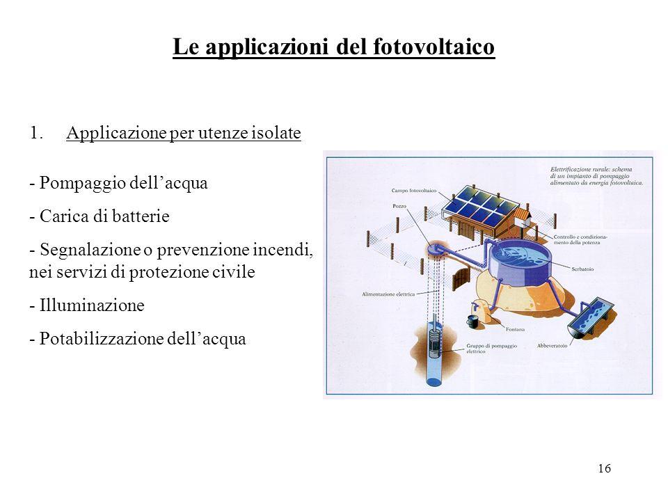 16 Le applicazioni del fotovoltaico 1.
