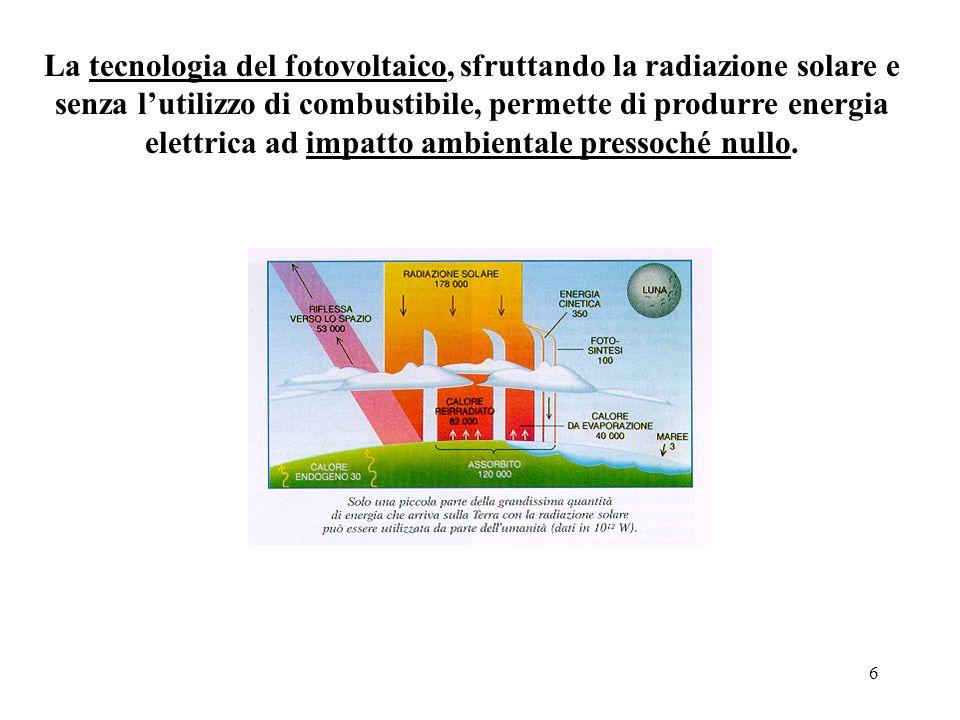 6 La tecnologia del fotovoltaico, sfruttando la radiazione solare e senza lutilizzo di combustibile, permette di produrre energia elettrica ad impatto ambientale pressoché nullo.