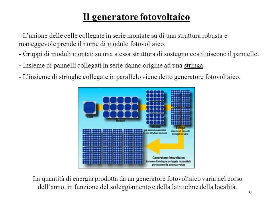 9 Il generatore fotovoltaico - Lunione delle celle collegate in serie montate su di una struttura robusta e maneggevole prende il nome di modulo fotovoltaico.