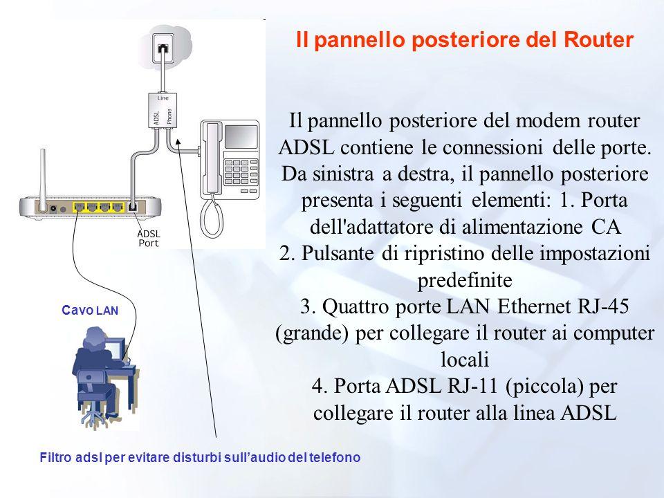 ll pannello posteriore del Router Il pannello posteriore del modem router ADSL contiene le connessioni delle porte. Da sinistra a destra, il pannello