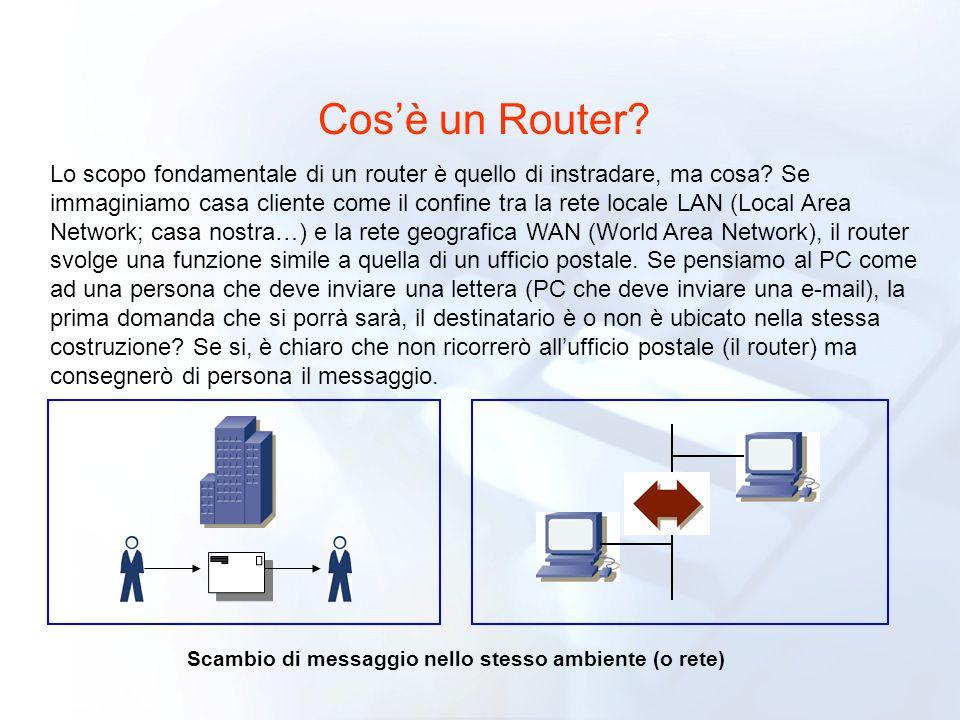 Cosè un Router? Lo scopo fondamentale di un router è quello di instradare, ma cosa? Se immaginiamo casa cliente come il confine tra la rete locale LAN