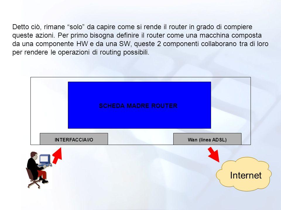 Vai su START pannello di controllo Connessioni di reteLocal area network (LAN) Clicca su proprietà Modificare lindirizzo ip sul proprio PC