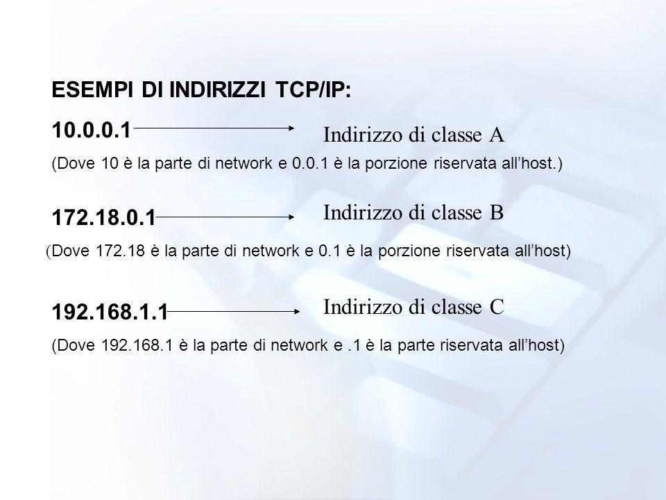 ESEMPI DI INDIRIZZI TCP/IP: 10.0.0.1 (Dove 10 è la parte di network e 0.0.1 è la porzione riservata allhost.) Indirizzo di classe A 172.18.0.1 ( Dove 172.18 è la parte di network e 0.1 è la porzione riservata allhost) Indirizzo di classe B 192.168.1.1 (Dove 192.168.1 è la parte di network e.1 è la parte riservata allhost) Indirizzo di classe C