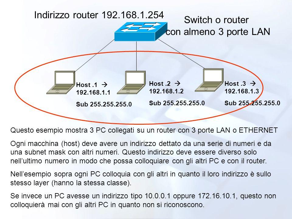 Host.1 192.168.1.1 Sub 255.255.255.0 Host.2 192.168.1.2 Sub 255.255.255.0 Host.3 192.168.1.3 Sub 255.255.255.0 Questo esempio mostra 3 PC collegati su