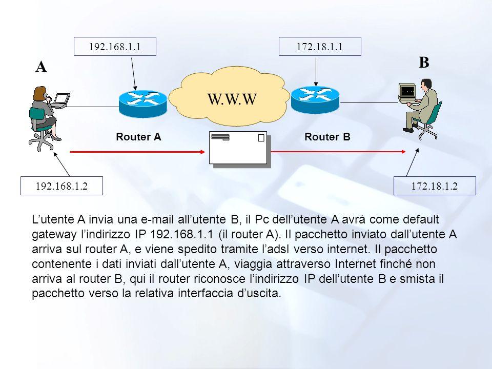 W.W.W 192.168.1.2172.18.1.2 172.18.1.1192.168.1.1 A B Lutente A invia una e-mail allutente B, il Pc dellutente A avrà come default gateway lindirizzo IP 192.168.1.1 (il router A).