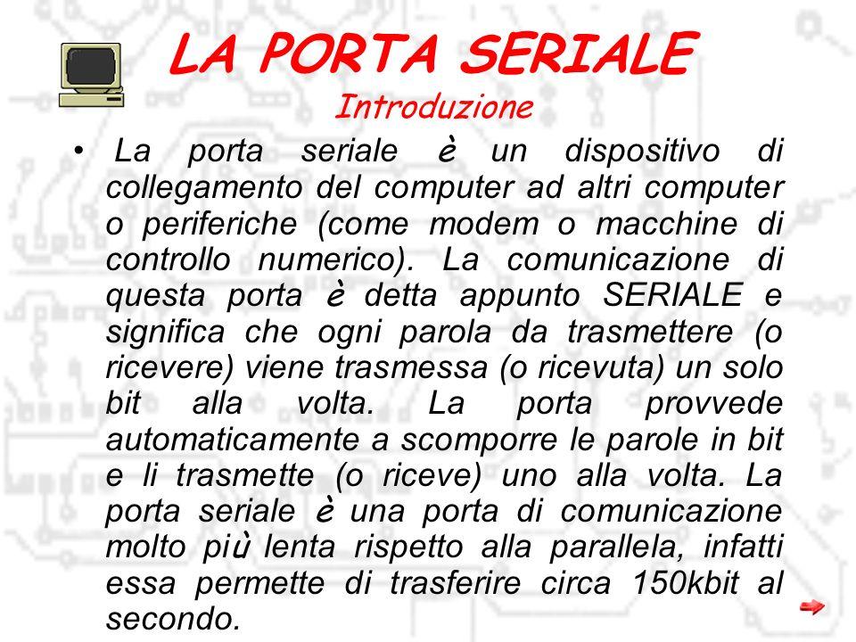 INTERFACCIAMENTO PC CON LCD Progetto di Marco Romani. Interfacciamento attraverso porta seriale e parallela.