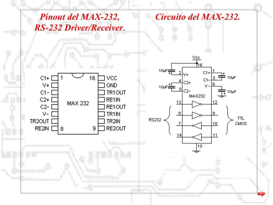 Il convertitore di livello (RS-232 Level Converter): Più o meno tutti i dispositivi digitali lavorano con dei livelli TTL compatibili. Per questo moti