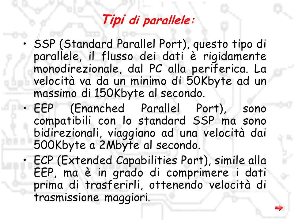 LA PORTA PARALLELA Introduzione: La porta parallela era utilizzata inizialmente per collegare al PC la stampante. La porta in questione è composta da
