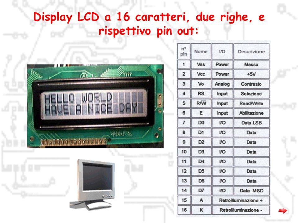 Circuito interfacciamento LCD con porta parallela durante il collaudo: