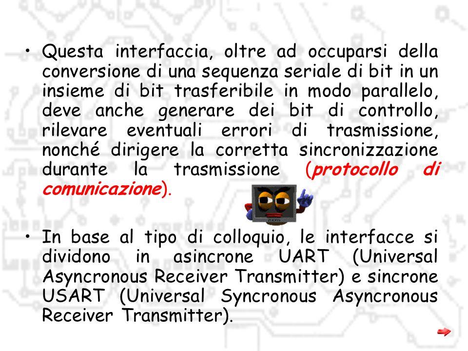 LoopBack Plug Figure 2 : Diagramma di connessione del Loopback Plug Per LoopBack Plug sintende un piccolo connettore da attaccare esternamente alla seriale, per fare dei test quando si scrive ad esempio dei programmi di comunicazione.