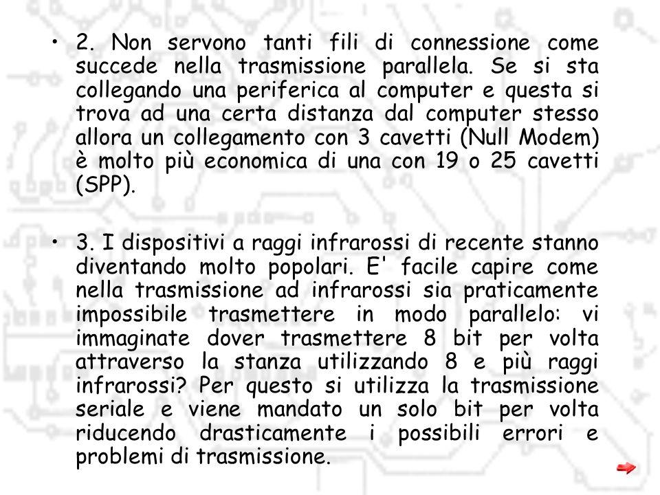 La UART (8250 e compatibili):
