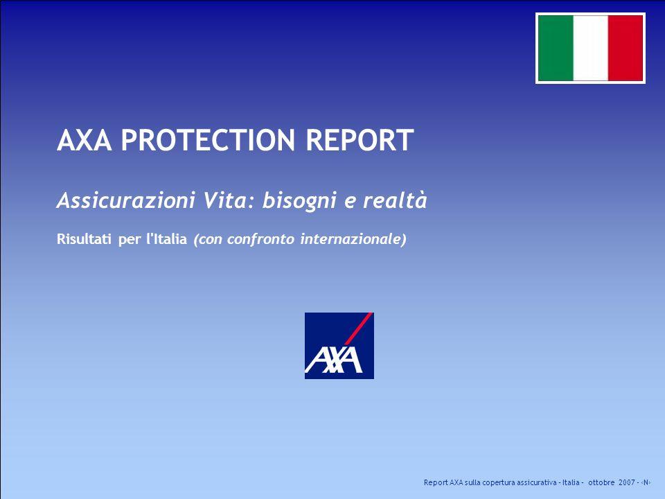 Report AXA sulla copertura assicurativa – Italia – ottobre 2007 - N Indice Introduzione ad AXA Protection Report Metodologia (inoltro del questionario) Analisi complementare delle informazioni Spiegazione degli stadi della vita Parte 1: Esempio di descrizione Parte 2.A: Atteggiamenti verso i rischi Vita Parte 2.B: Comportamenti e abitudini contro i rischi Vita Parte 3: Prodotti sottoscritti e abitudini Parte 4: Gap assicurativo teorico Parte 5: Conclusioni e raccomandazioni Appendici