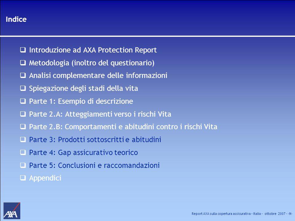 Report AXA sulla copertura assicurativa – Italia – ottobre 2007 - N Introduzione allAXA Protection Report Un sondaggio internazionale sulle assicurazioni Vita: bisogni e realtà Le abitudini in tema di assicurazione sulla vita variano in funzione dei segmenti di popolazione e dei Paesi.