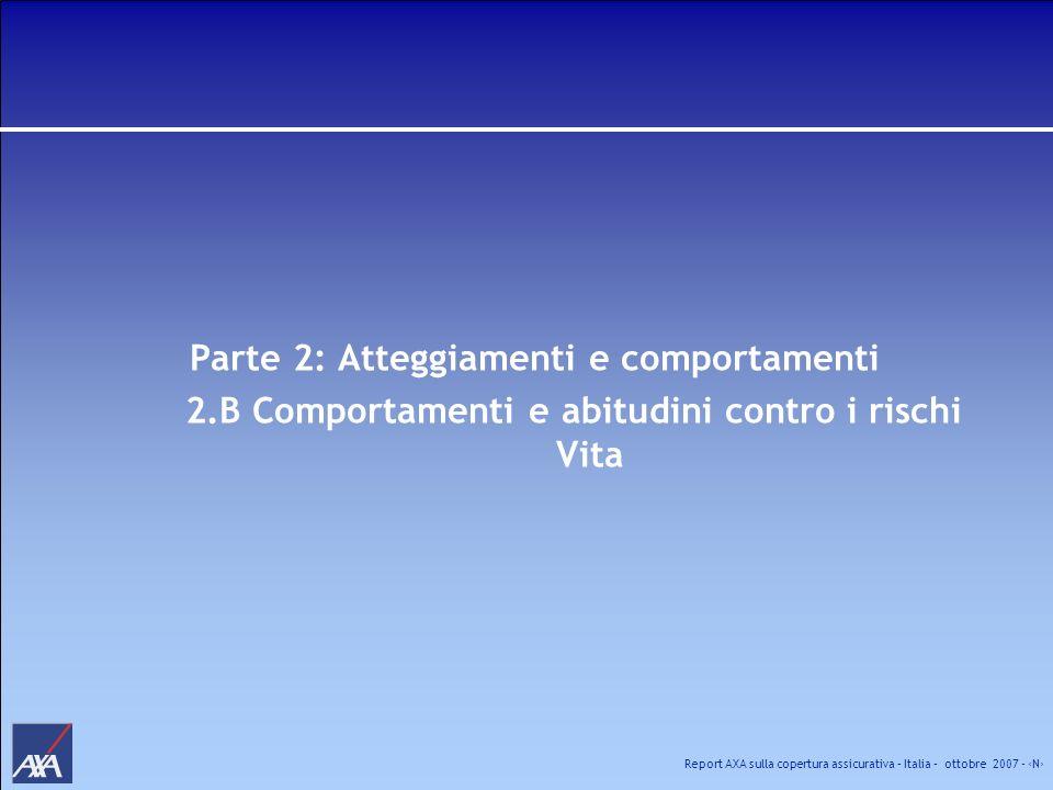 Report AXA sulla copertura assicurativa – Italia – ottobre 2007 - N Parte 2: Atteggiamenti e comportamenti 2.B Comportamenti e abitudini contro i risc