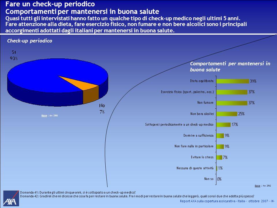 Report AXA sulla copertura assicurativa – Italia – ottobre 2007 - N Fare un check-up periodico Comportamenti per mantenersi in buona salute Quasi tutt