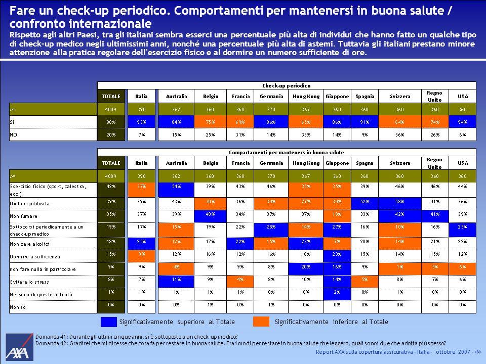 Report AXA sulla copertura assicurativa – Italia – ottobre 2007 - N Fare un check-up periodico. Comportamenti per mantenersi in buona salute / confron