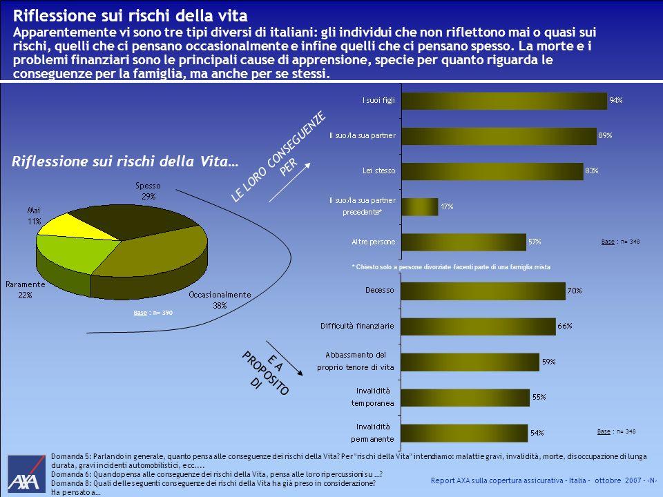 Report AXA sulla copertura assicurativa – Italia – ottobre 2007 - N Riflessione sui rischi della vita Apparentemente vi sono tre tipi diversi di itali