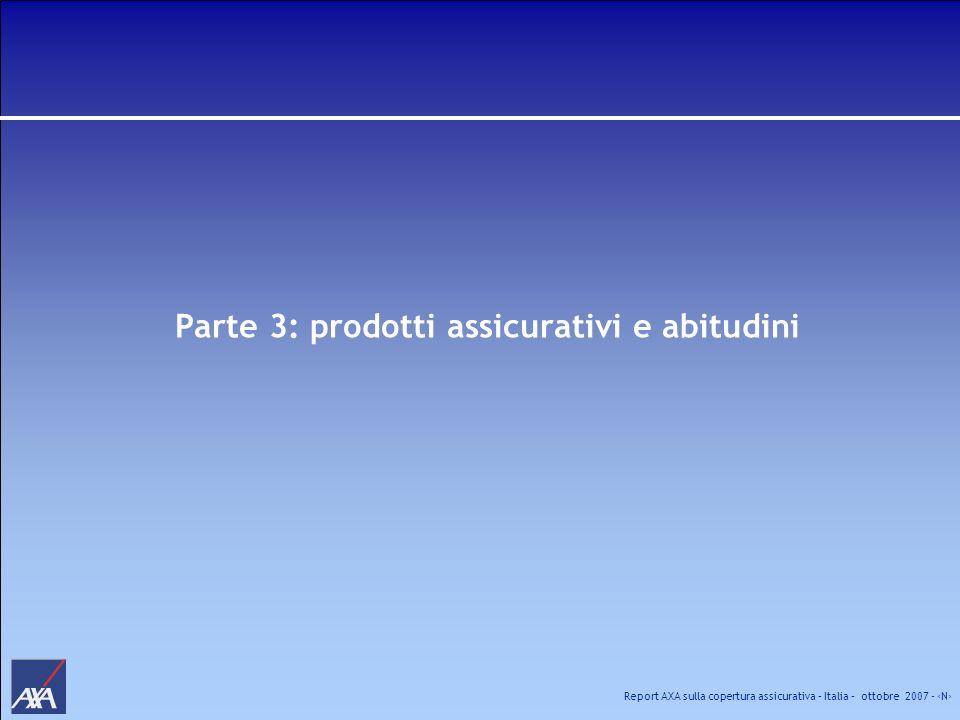 Report AXA sulla copertura assicurativa – Italia – ottobre 2007 - N Parte 3: prodotti assicurativi e abitudini