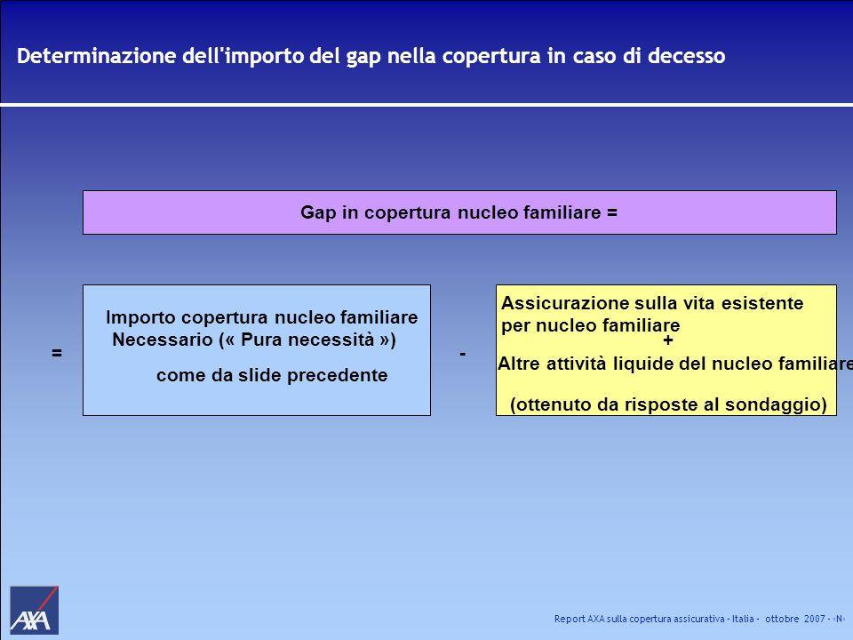Report AXA sulla copertura assicurativa – Italia – ottobre 2007 - N Determinazione dell'importo del gap nella copertura in caso di decesso Assicurazio