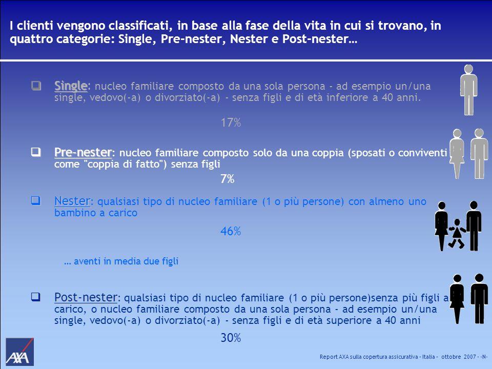 Report AXA sulla copertura assicurativa – Italia – ottobre 2007 - N I clienti vengono classificati, in base alla fase della vita in cui si trovano, in