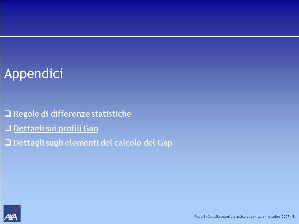 Report AXA sulla copertura assicurativa – Italia – ottobre 2007 - N Appendici Regole di differenze statistiche Dettagli sui profili Gap Dettagli sugli