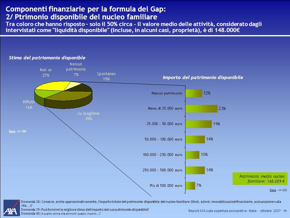 Report AXA sulla copertura assicurativa – Italia – ottobre 2007 - N Componenti finanziarie per la formula del Gap: 2/ Ptrimonio disponibile del nucleo