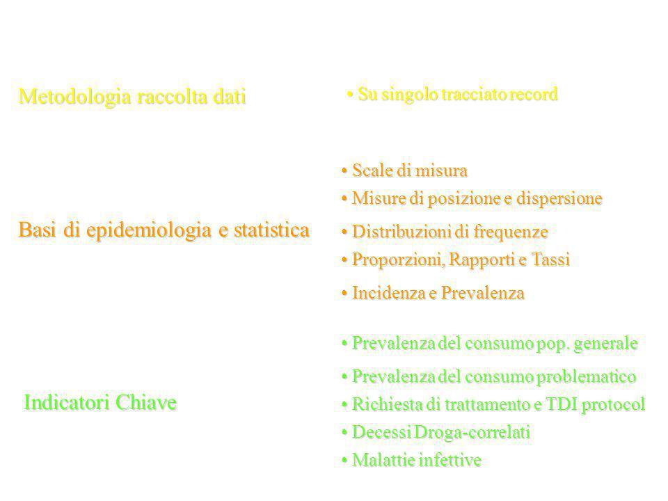 Metodologia raccolta dati Su singolo tracciato record Su singolo tracciato record Basi di epidemiologia e statistica Scale di misura Scale di misura M