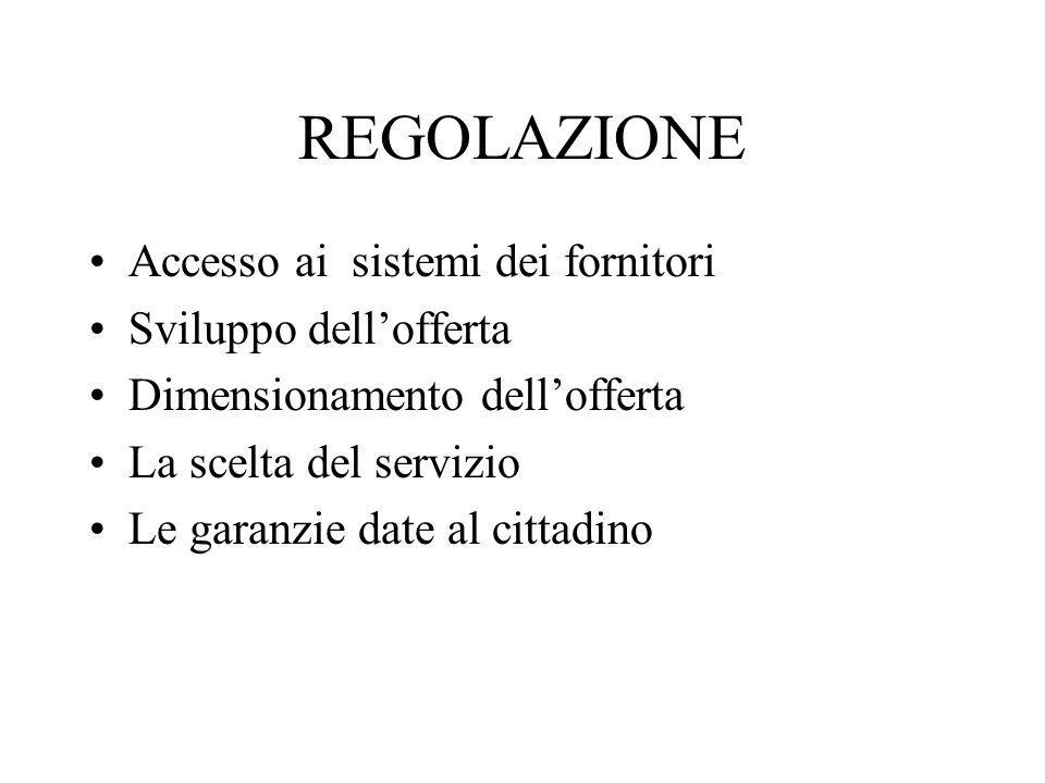 REGOLAZIONE Accesso ai sistemi dei fornitori Sviluppo dellofferta Dimensionamento dellofferta La scelta del servizio Le garanzie date al cittadino