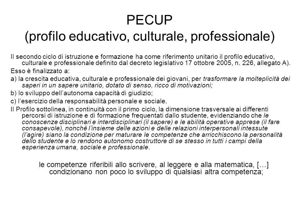 PECUP (profilo educativo, culturale, professionale) Il secondo ciclo di istruzione e formazione ha come riferimento unitario il profilo educativo, culturale e professionale definito dal decreto legislativo 17 ottobre 2005, n.