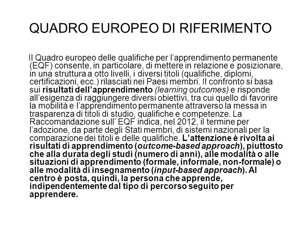 QUADRO EUROPEO DI RIFERIMENTO Il Quadro europeo delle qualifiche per lapprendimento permanente (EQF) consente, in particolare, di mettere in relazione e posizionare, in una struttura a otto livelli, i diversi titoli (qualifiche, diplomi, certificazioni, ecc.) rilasciati nei Paesi membri.