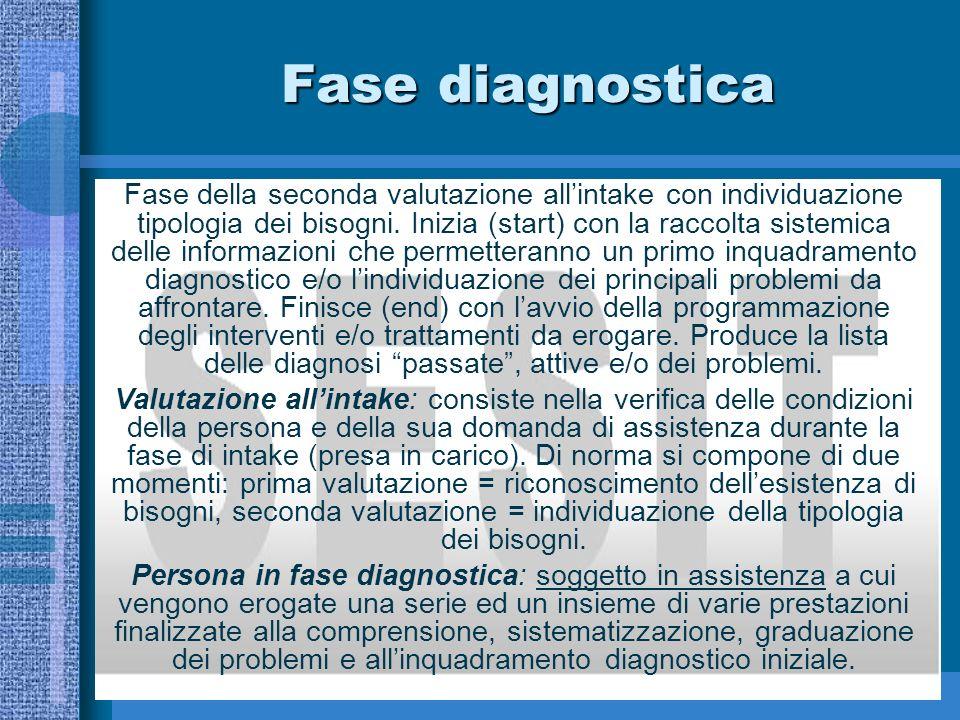 Fase diagnostica Fase della seconda valutazione allintake con individuazione tipologia dei bisogni.