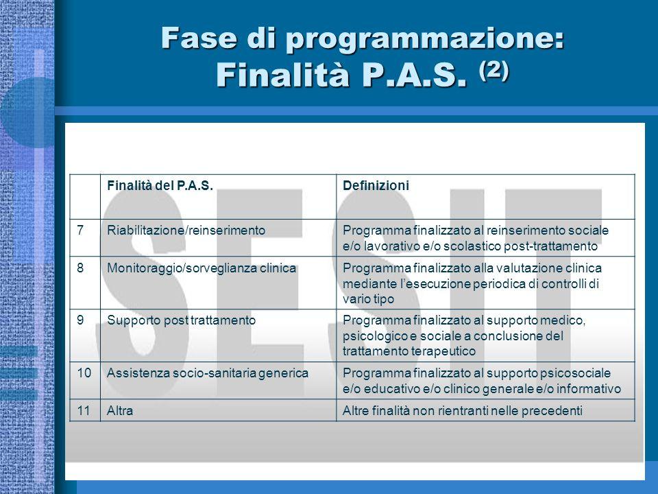 Fase di programmazione: Finalità P.A.S.