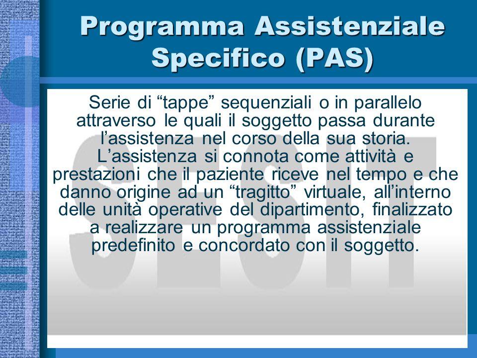 Programma Assistenziale Specifico (PAS) Serie di tappe sequenziali o in parallelo attraverso le quali il soggetto passa durante lassistenza nel corso della sua storia.