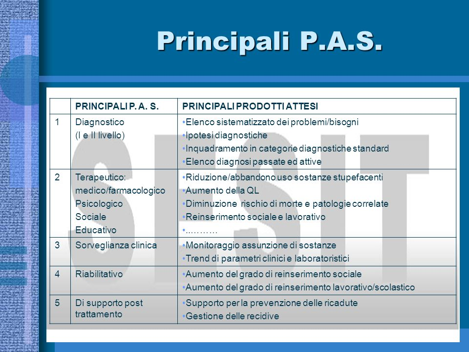 Principali P.A.S.PRINCIPALI P. A.