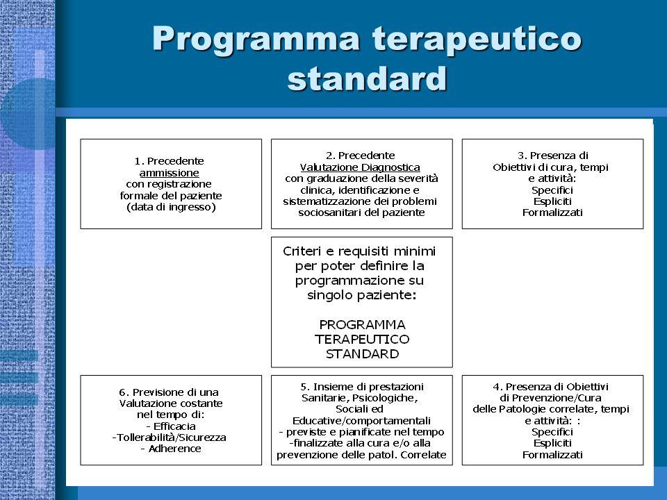 Programma terapeutico standard