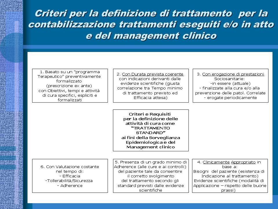 Criteri per la definizione di trattamento per la contabilizzazione trattamenti eseguiti e/o in atto e del management clinico
