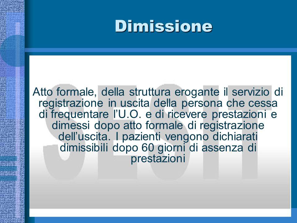 Dimissione Atto formale, della struttura erogante il servizio di registrazione in uscita della persona che cessa di frequentare lU.O.
