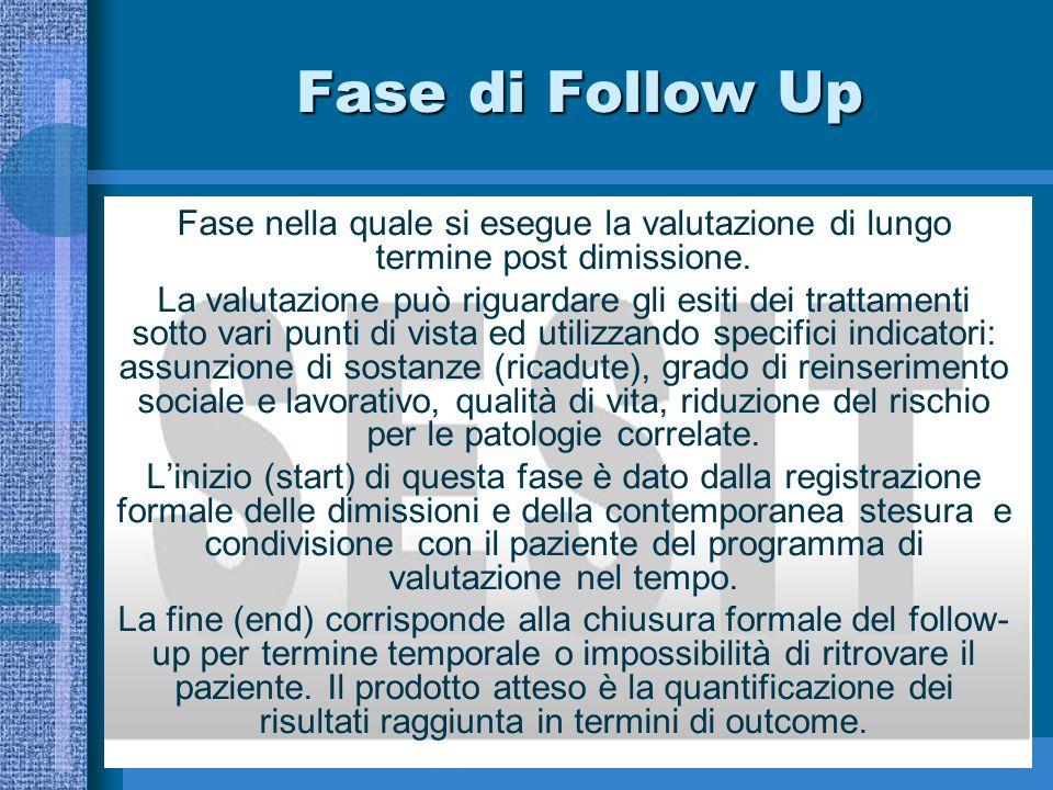Fase di Follow Up Fase nella quale si esegue la valutazione di lungo termine post dimissione.