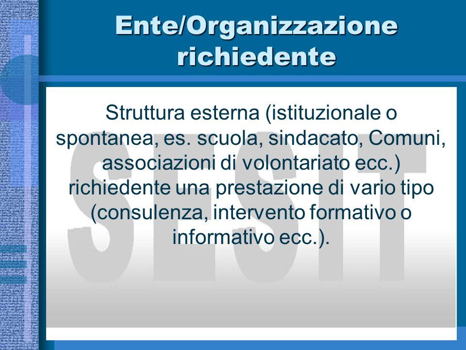 Ente/Organizzazione richiedente Struttura esterna (istituzionale o spontanea, es.