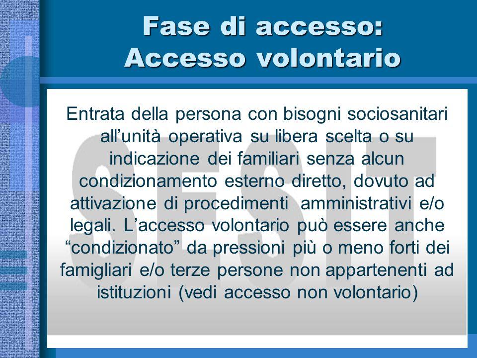 Fase di accesso: Accesso non volontario Entrata della persona con bisogni sociosanitari allunità operativa per condizionamenti/obblighi esterni attivati da strutture istituzionali (es.