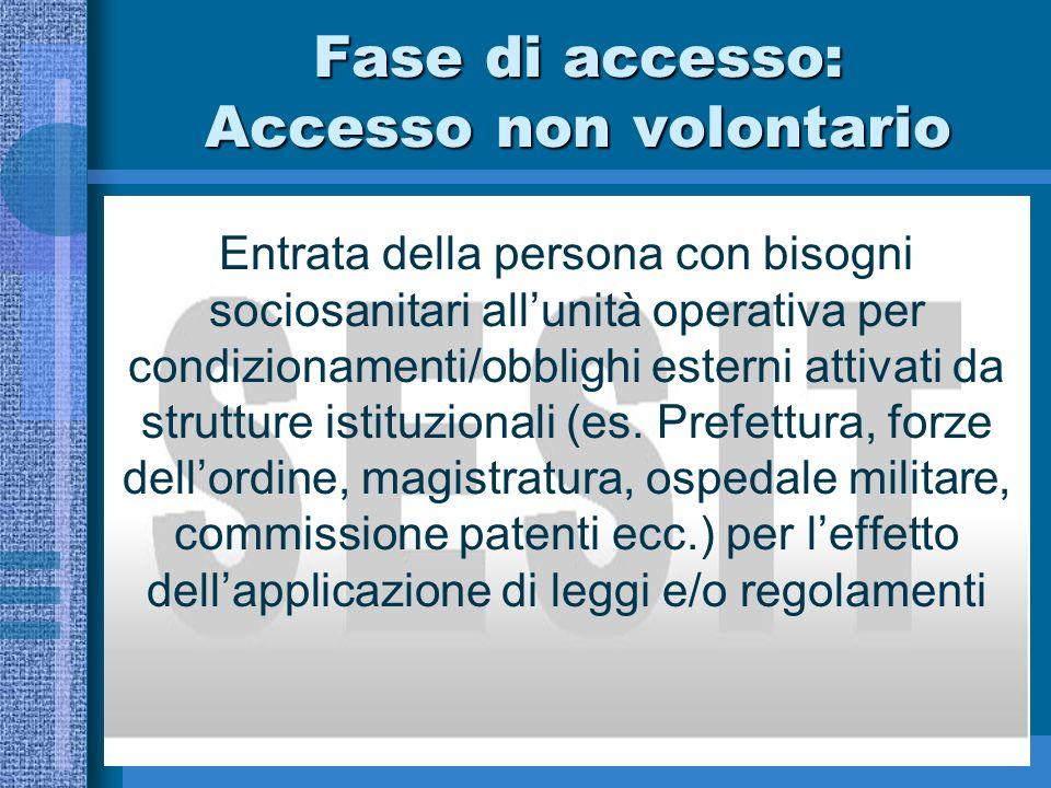Fase di accesso: Persona in accesso Persona che ha scelto volontariamente di accedere allU.O.