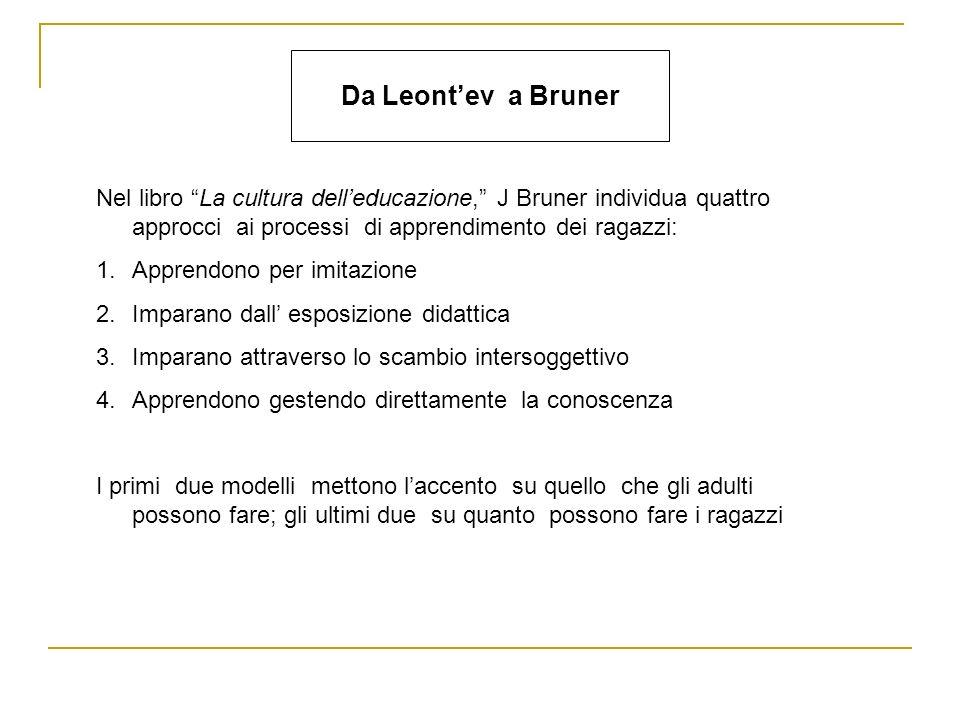Da Leontev a Bruner Nel libro La cultura delleducazione, J Bruner individua quattro approcci ai processi di apprendimento dei ragazzi: 1.Apprendono pe