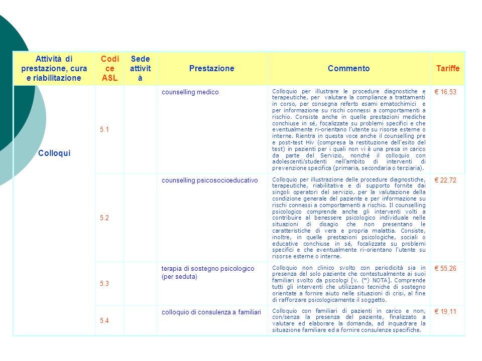 Risposte ai quesiti Counselling infermieristico : deve essere registrato con il cod. 4.11 se è fatto in sede e con il 3.7 se è fatto fuori sede. Se du