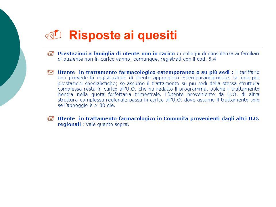 Risposte ai quesiti Somministrazioni farmacologiche e raccolta urine in sede : la DGR 7.04.05 n. 7/12621 sancisce che la presa in carico di ogni caso