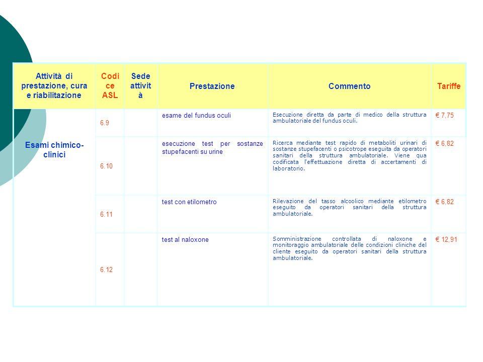 Attività di prestazione, cura e riabilitazione Codi ce ASL Sede attivit à PrestazioneCommentoTariffe Esami chimico- clinici 6.1 prelievo venoso in amb