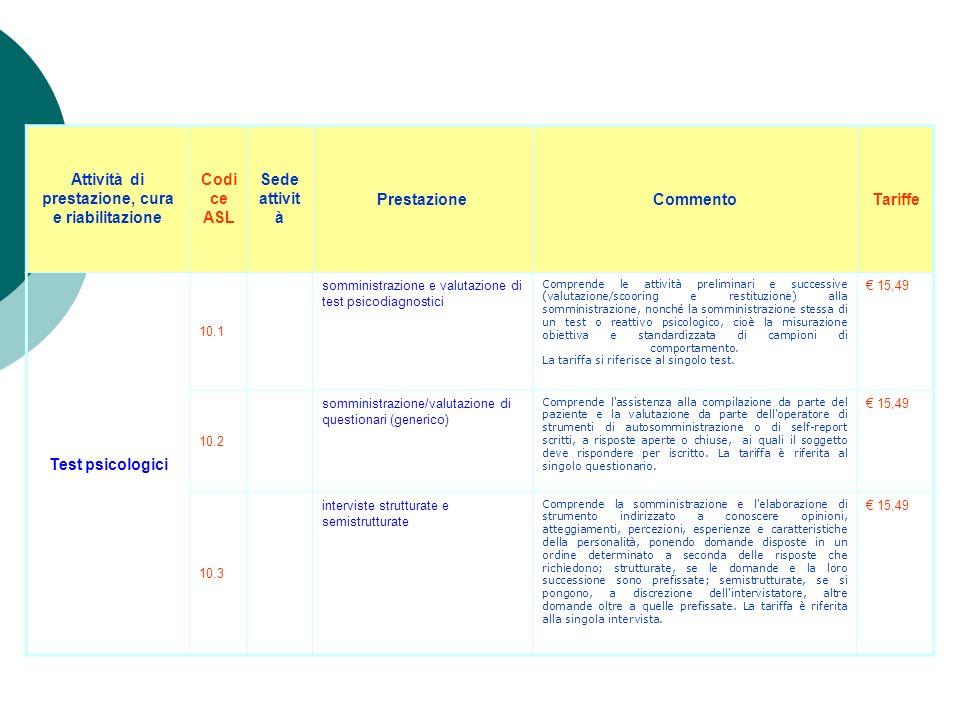 Risposte ai quesiti Incontro di gruppo con utenti : per le prestazioni 9.2.a e 9.2.b. vale quanto già detto per prestazioni base e aggiuntive; se i gr